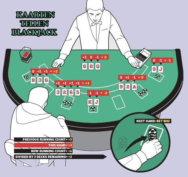 Moneymaker poker